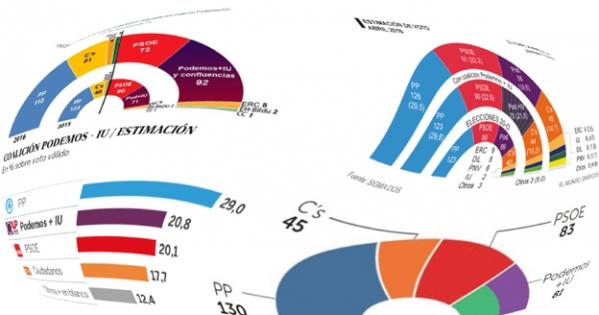 Junta Electoral Central: Publicar todas las actas de las elecciones del 26J