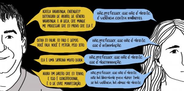 Universidade Federal de Rondônia: Responsabilize Samuel Milet por postura abusiva em sala de aula