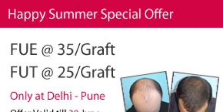 FUE/FUT Hair Transplant in Delhi at best Price - Rs 35/ 25 Per Graft