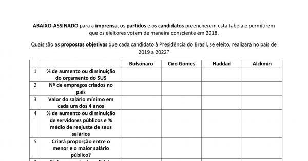 Tabela com propostas objetivas dos candidatos à Presidência do Brasil
