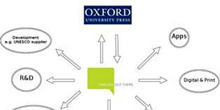 Make Oxford University Press (OUP) Explain Their Actions