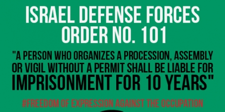 Stop repression: Freedom of expression against the Israeli occupation