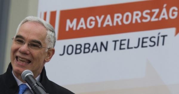 Balog Zoltán, Emberi Erőforrások Minisztériuma: Aláírásgyűjtés Balog Zoltán azonnali lemondásáért