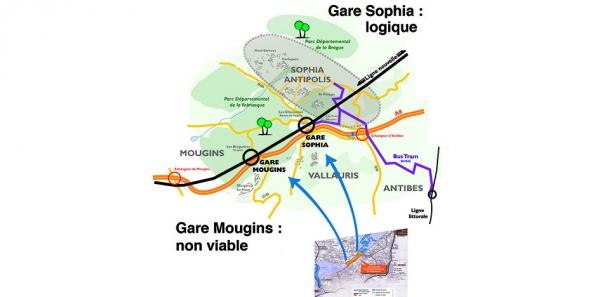 M le Préfet des Alpes Maritimes, M le chef de projet LN PCA: Pour la gare SNCF ligne nouvelle à Sophia et non à Mougins-Bréguières