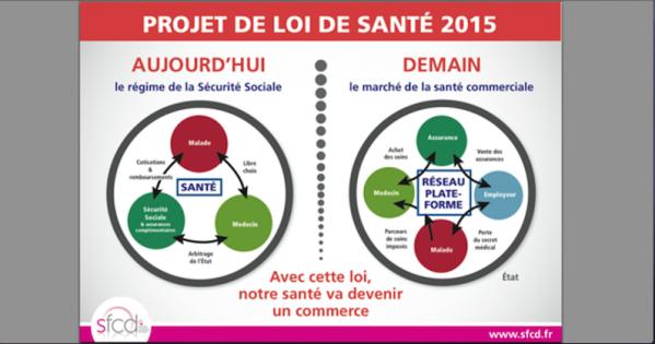 Marisol Touraine, ministre de la santé et François Hollande: Moratoire sur le projet de loi de santé